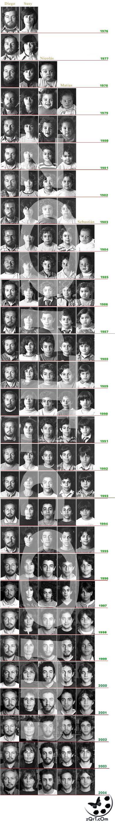 اليكم صوره لعائله تصور نفسها من 1976لعام 2004 طريقه