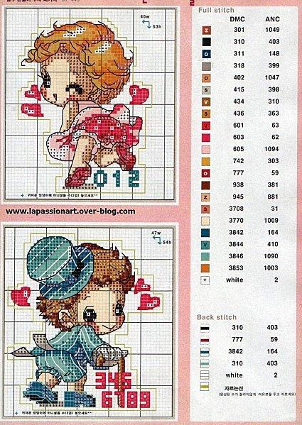 رشمات تطريزجميلة جدا يمكن استعمالها لتزين غرف الاطفال \/lapassionart.over-blog.com\/article-des-grilles-de-point-de-croix-gratuites-78068032.html