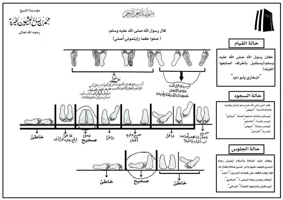 بسم الله الرحمن الرحيم السلام عليكم ورحمة الله [ صور